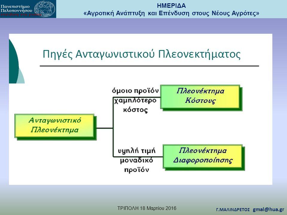 ΗΜΕΡΙΔΑ «Αγροτική Ανάπτυξη και Επένδυση στους Νέους Αγρότες» TΡΙΠΟΛΗ 18 Μαρτίου 2016 Γ.ΜΑΛΙΝΔΡΕΤΟΣ gmal@hua.gr