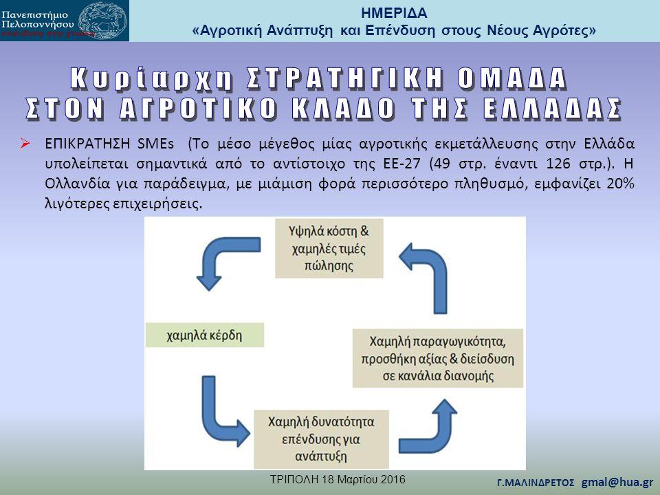 ΗΜΕΡΙΔΑ «Αγροτική Ανάπτυξη και Επένδυση στους Νέους Αγρότες» TΡΙΠΟΛΗ 18 Μαρτίου 2016 Γ.ΜΑΛΙΝΔΡΕΤΟΣ gmal@hua.gr  ΕΠΙΚΡAΤΗΣΗ SMEs (Tο μέσο μέγεθος μίας αγροτικής εκμετάλλευσης στην Ελλάδα υπολείπεται σημαντικά από το αντίστοιχο της ΕΕ-27 (49 στρ.