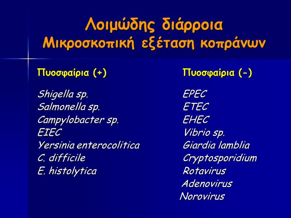 Λοιμώδης διάρροια Μικροσκοπική εξέταση κοπράνων Πυοσφαίρια (+)Πυοσφαίρια (-) Shigella sp.