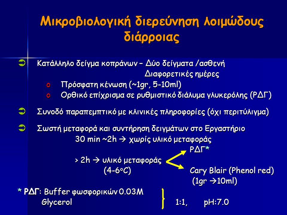 Μικροβιολογική διερεύνηση λοιμώδους διάρροιας  Κατάλληλο δείγμα κοπράνων – Δύο δείγματα /ασθενή Διαφορετικές ημέρες Διαφορετικές ημέρες oΠρόσφατη κένωση (~1gr, 5-10ml) oΟρθικό επίχρισμα σε ρυθμιστικό διάλυμα γλυκερόλης (ΡΔΓ)  Συνοδό παραπεμπτικό με κλινικές πληροφορίες (όχι περιτύλιγμα)  Σωστή μεταφορά και συντήρηση δειγμάτων στο Εργαστήριο 30 min ~2h  χωρίς υλικό μεταφοράς ΡΔΓ* > 2h  υλικό μεταφοράς (4-6 ο C)Cary Blair (Phenol red) (1gr  10ml) (1gr  10ml) * ΡΔΓ: Βuffer φωσφορικών 0.03Μ Glycerol 1:1, pH:7.0 Glycerol 1:1, pH:7.0