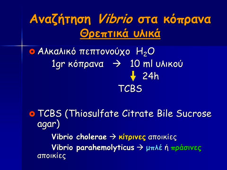 Αναζήτηση Vibrio στα κόπρανα Θρεπτικά υλικά  Αλκαλικό πεπτονούχο H 2 O 1gr κόπρανα  10 ml υλικού 24h TCBS TCBS  TCBS (Thiosulfate Citrate Bile Sucrose agar) Vibrio cholerae  κίτρινες αποικίες Vibrio parahemolyticus  μπλέ ή πράσινες αποικίες