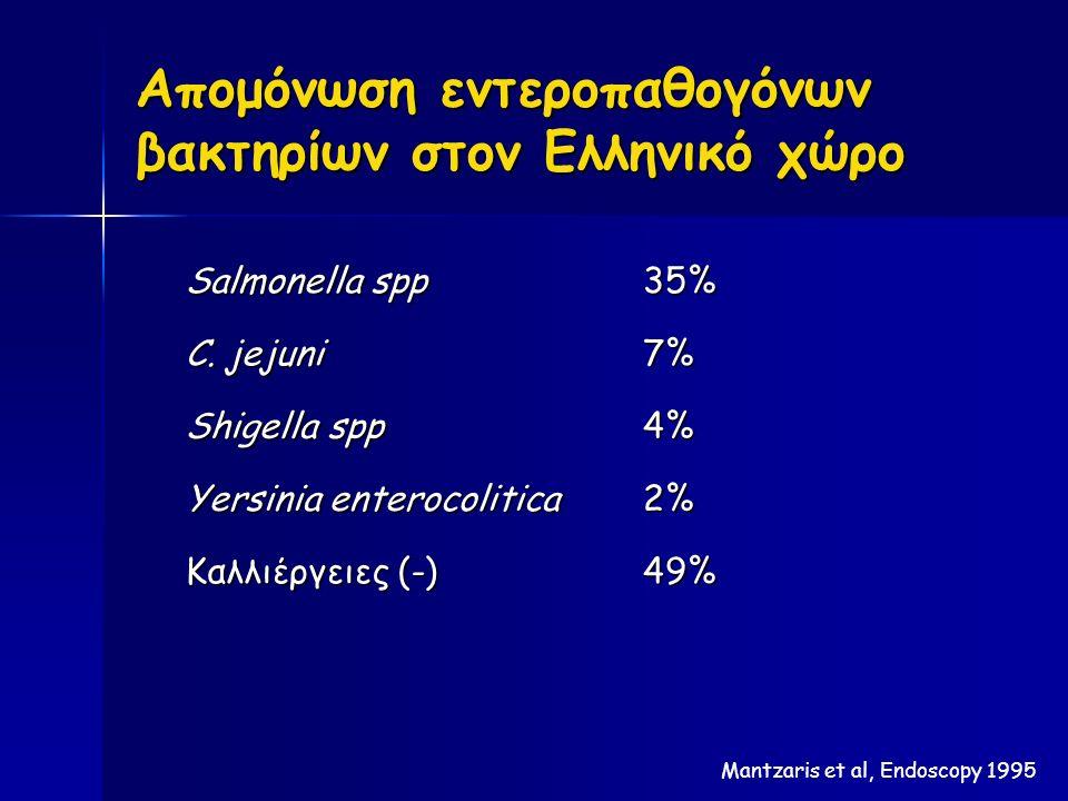 Απομόνωση εντεροπαθογόνων βακτηρίων στον Ελληνικό χώρο Salmonella spp 35% C.