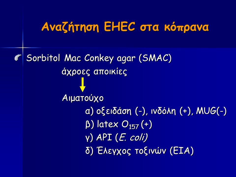 Αναζήτηση ΕΗΕC στα κόπρανα Sorbitol Mac Conkey agar (SMAC) Sorbitol Mac Conkey agar (SMAC) άχροες αποικίες Αιματούχο α) οξειδάση (-), ινδόλη (+), MUG(-) β) latex O 157 (+) γ) ΑΡΙ (E.