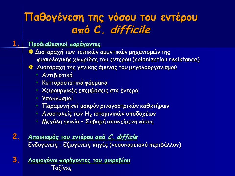 Παθογένεση της νόσου του εντέρου από C. difficile 1.