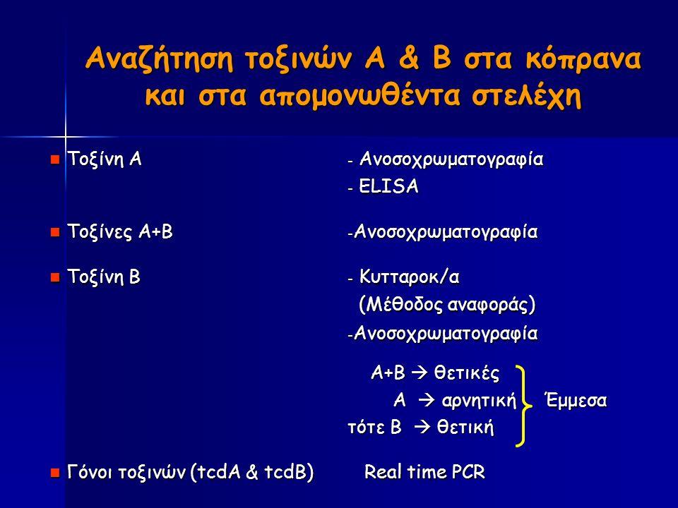 Αναζήτηση τοξινών Α & Β στα κόπρανα και στα απομονωθέντα στελέχη Τοξίνη Α Τοξίνη Α - Ανοσοχρωματογραφία - ELISA Τοξίνες Α+Β Τοξίνες Α+Β - Ανοσοχρωματογραφία Τοξίνη Β Τοξίνη Β - Κυτταροκ/α (Μέθοδος αναφοράς) (Μέθοδος αναφοράς) - Ανοσοχρωματογραφία Α+Β  θετικές Α+Β  θετικές Α  αρνητική Έμμεσα Α  αρνητική Έμμεσα τότε Β  θετική Γόνοι τοξινών (tcdA & tcdB) Γόνοι τοξινών (tcdA & tcdB) Real time PCR Real time PCR