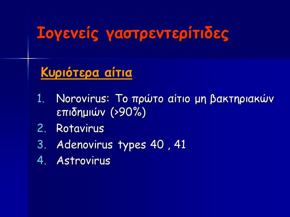 Ιογενείς γαστρεντερίτιδες Κυριότερα αίτια Κυριότερα αίτια 1.Norovirus: Το πρώτο αίτιο μη βακτηριακών επιδημιών (>90%) 2.Rotavirus 3.Adenovirus types 40, 41 4.Astrovirus