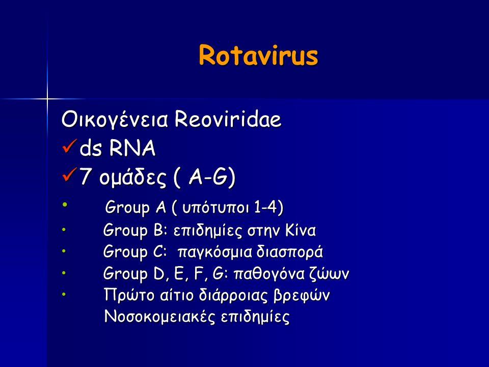 Rotavirus Οικογένεια Reoviridae ds RNA ds RNA 7 ομάδες ( Α-G) 7 ομάδες ( Α-G) Group A ( υπότυποι 1-4) Group A ( υπότυποι 1-4) Group B: επιδημίες στην Κίνα Group B: επιδημίες στην Κίνα Group C: παγκόσμια διασπορά Group C: παγκόσμια διασπορά Group D, E, F, G: παθογόνα ζώων Group D, E, F, G: παθογόνα ζώων Πρώτο αίτιο διάρροιας βρεφών Πρώτο αίτιο διάρροιας βρεφών Νοσοκομειακές επιδημίες Νοσοκομειακές επιδημίες