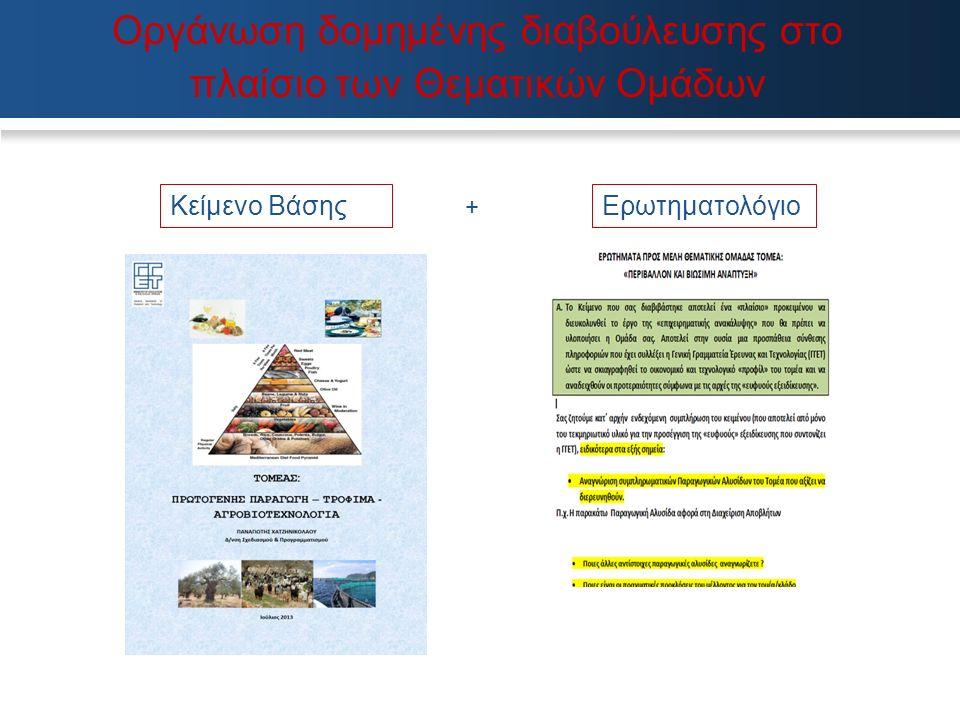 Οργάνωση δομημένης διαβούλευσης στο πλαίσιο των Θεματικών Ομάδων Κείμενο ΒάσηςΕρωτηματολόγιο +