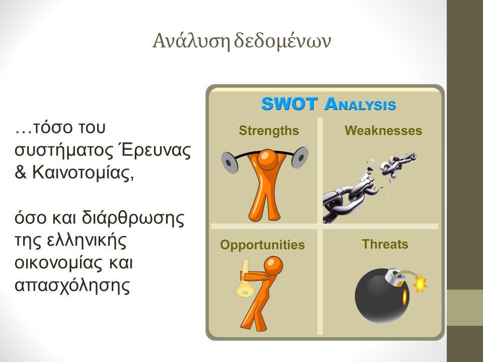 Στρατηγική Επιλογή 2: Επένδυση στην Έρευνα και Καινοτομία ΕΠΑΝΕΚ ΘΣ 1Β Α.