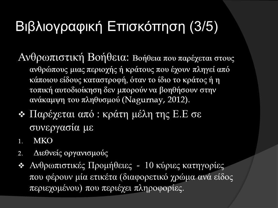 Βιβλιογραφική Επισκόπηση (3/5) Ανθρωπιστική Βοήθεια : Βοήθεια που παρέχεται στους ανθρώπους μιας περιοχής ή κράτους που έχουν πληγεί από κάποιου είδους καταστροφή, όταν το ίδιο το κράτος ή η τοπική αυτοδιοίκηση δεν μπορούν να βοηθήσουν στην ανάκαμψη του πληθυσμού (Nagurnay, 2012).