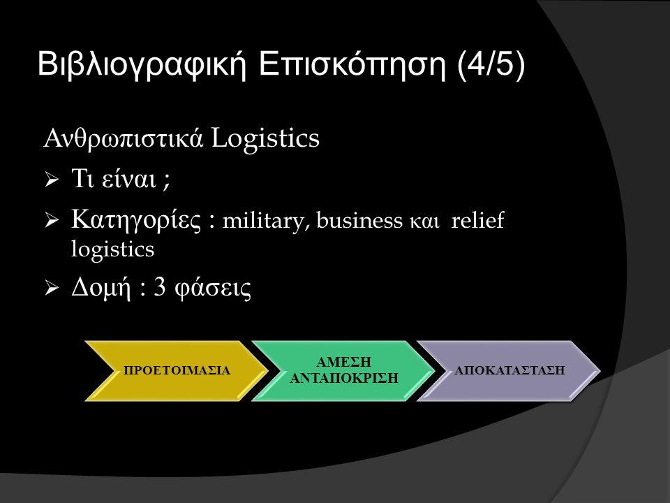 Βιβλιογραφική Επισκόπηση (4/5) Ανθρωπιστικά Logistics  Τι είναι ;  Κατηγορίες : military, business και relief logistics  Δομή : 3 φάσεις ΠΡΟΕΤΟΙΜΑΣΙΑ ΑΜΕΣΗ ΑΝΤΑΠΟΚΡΙΣΗ ΑΠΟΚΑΤΑΣΤΑΣΗ