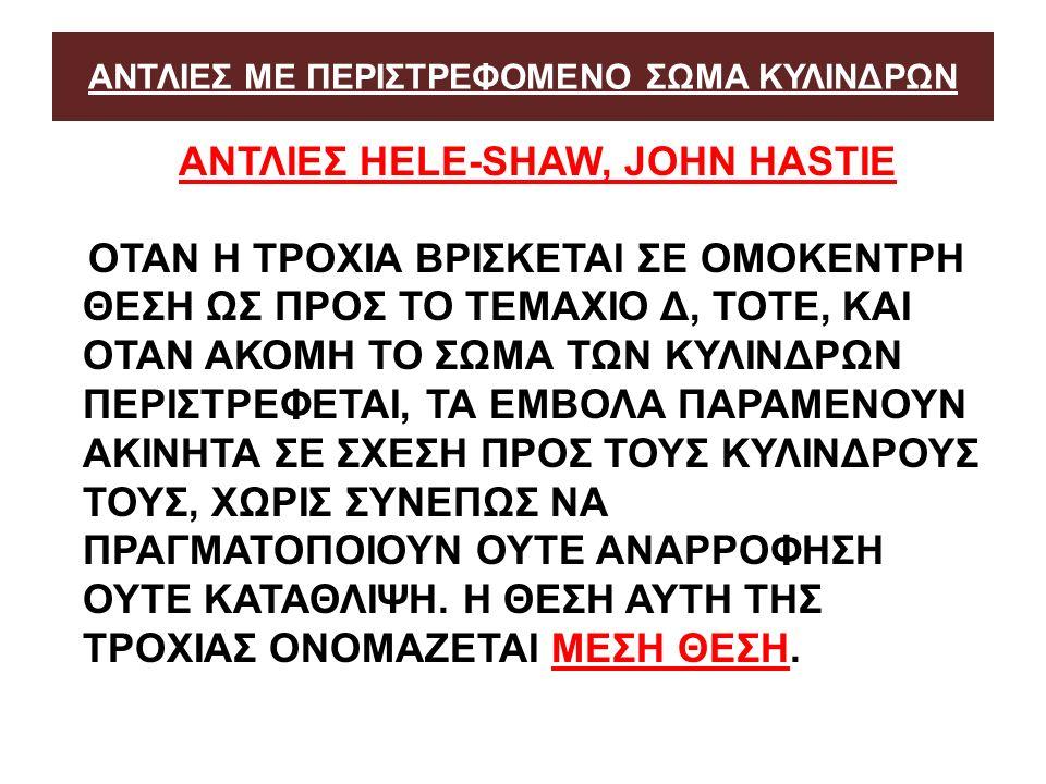 ΑΝΤΛΙΕΣ ΜΕ ΠΕΡΙΣΤΡΕΦΟΜΕΝΟ ΣΩΜΑ ΚΥΛΙΝΔΡΩΝ ΑΝΤΛΙΕΣ ΗELE-SHAW, JOHN HASTIE ΟΤΑΝ Η ΤΡΟΧΙΑ ΒΡΙΣΚΕΤΑΙ ΣΕ ΟΜΟΚΕΝΤΡΗ ΘΕΣΗ ΩΣ ΠΡΟΣ ΤΟ ΤΕΜΑΧΙΟ Δ, ΤΟΤΕ, ΚΑΙ ΟΤΑΝ ΑΚΟΜΗ ΤΟ ΣΩΜΑ ΤΩΝ ΚΥΛΙΝΔΡΩΝ ΠΕΡΙΣΤΡΕΦΕΤΑΙ, ΤΑ ΕΜΒΟΛΑ ΠΑΡΑΜΕΝΟΥΝ ΑΚΙΝΗΤΑ ΣΕ ΣΧΕΣΗ ΠΡΟΣ ΤΟΥΣ ΚΥΛΙΝΔΡΟΥΣ ΤΟΥΣ, ΧΩΡΙΣ ΣΥΝΕΠΩΣ ΝΑ ΠΡΑΓΜΑΤΟΠΟΙΟΥΝ ΟΥΤΕ ΑΝΑΡΡΟΦΗΣΗ ΟΥΤΕ ΚΑΤΑΘΛΙΨΗ.