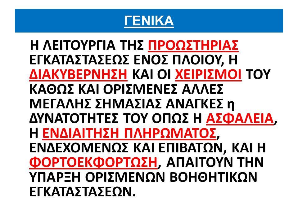 ΟΡΙΣΜΟΙ 1.ΒΟΗΘΗΤΙΚΕΣ ΕΓΚΑΤΑΣΤΑΣΕΙΣ 2.ΒΟΗΘΗΤΙΚΑ ΜΗΧΑΝΗΜΑΤΑ ΚΑΙ ΣΥΣΚΕΥΕΣ 3.ΔΙΚΤΥΑ