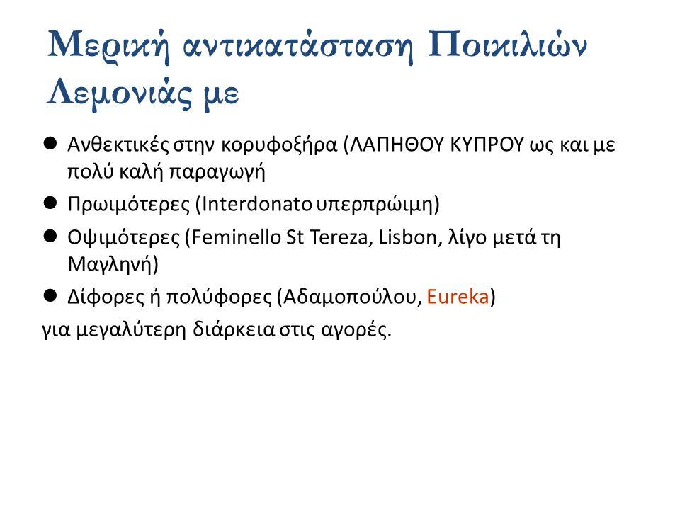 Δέντρο: μεγαλόσωμο, πλαγιόκλαδο, ζει λιγότερο από πορτοκαλιά Υποκείμενα: Νεραντζιά: καλύτερη αντοχή στο ψύχος Citranges (τρίφυλλη Πορτοκαλιά Χ Πορτοκαλιά) και Citrumelo (τρίφυλλη Πορτοκαλιά Χ Γκρέιπ φρουτ): καλύτερης ποιότητας καρποί ΕΙΔΗ ΕΣΠΕΡΙΔΟΕΙΔΩΝ Γκρέιπφρουτ ή Βοτρυόκαρπος (C.paradisii):