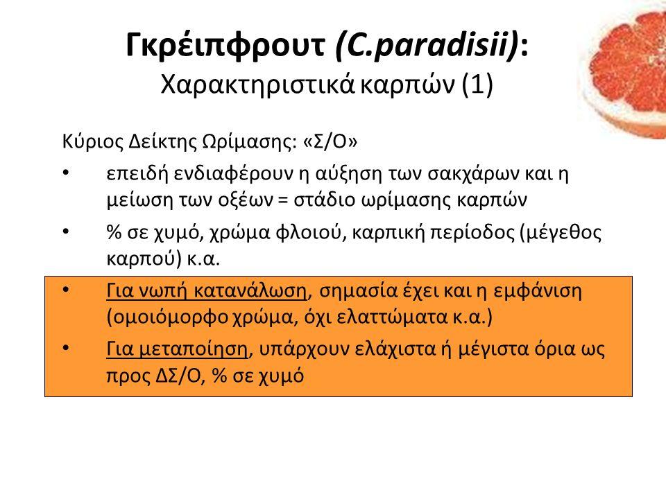 Οι κλιματικές συνθήκες επηρεάζουν περισσότερο αυτά από τα πορτοκάλια: – περιοχές με υποτροπικό καλοκαίρι (π.χ.