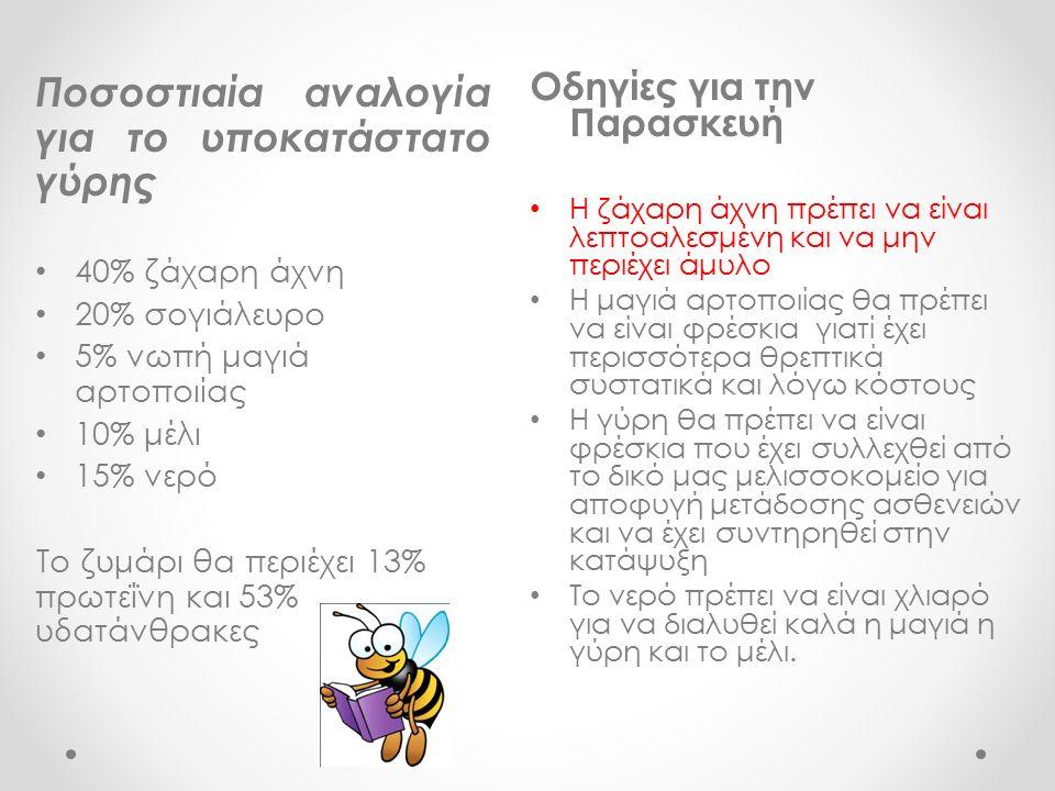 Ποσοστιαία αναλογία για το υποκατάστατο γύρης 40% ζάχαρη άχνη 20% σογιάλευρο 5% νωπή μαγιά αρτοποιίας 10% μέλι 15% νερό Το ζυμάρι θα περιέχει 13% πρωτεΐνη και 53% υδατάνθρακες Οδηγίες για την Παρασκευή Η ζάχαρη άχνη πρέπει να είναι λεπτοαλεσμένη και να μην περιέχει άμυλο Η μαγιά αρτοποιίας θα πρέπει να είναι φρέσκια γιατί έχει περισσότερα θρεπτικά συστατικά και λόγω κόστους Η γύρη θα πρέπει να είναι φρέσκια που έχει συλλεχθεί από το δικό μας μελισσοκομείο για αποφυγή μετάδοσης ασθενειών και να έχει συντηρηθεί στην κατάψυξη Το νερό πρέπει να είναι χλιαρό για να διαλυθεί καλά η μαγιά η γύρη και το μέλι.