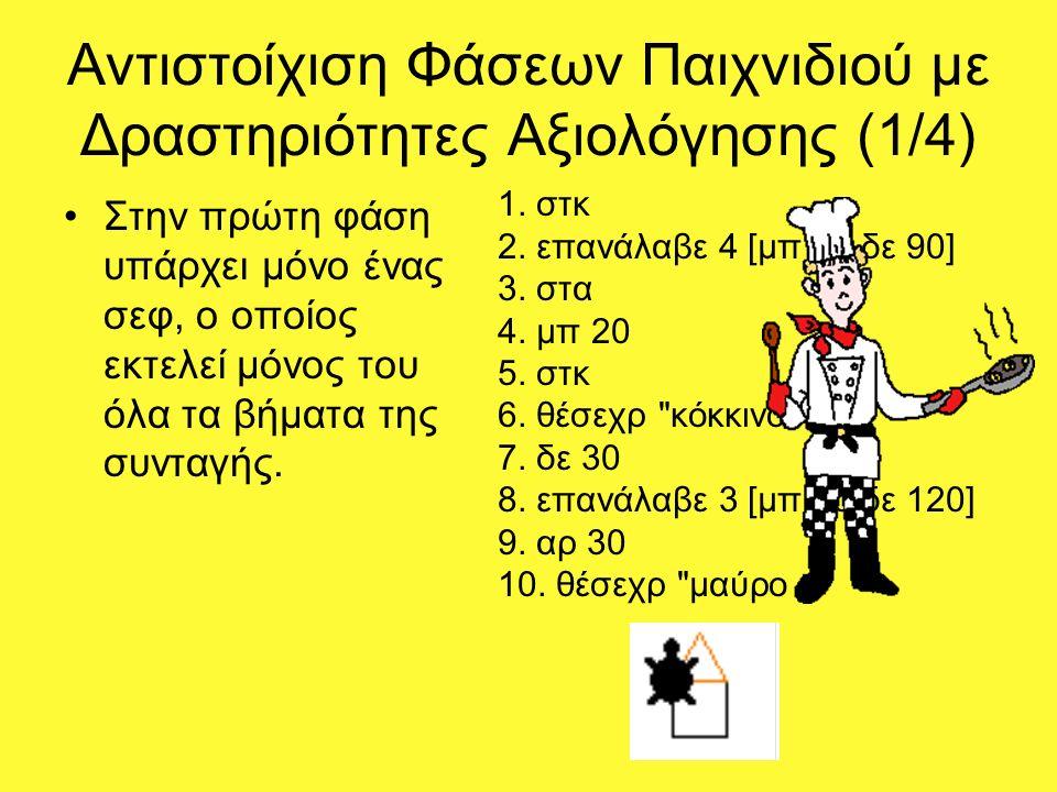 Αντιστοίχιση Φάσεων Παιχνιδιού με Δραστηριότητες Αξιολόγησης (1/4) Στην πρώτη φάση υπάρχει μόνο ένας σεφ, ο οποίος εκτελεί μόνος του όλα τα βήματα της
