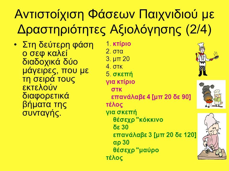 Αντιστοίχιση Φάσεων Παιχνιδιού με Δραστηριότητες Αξιολόγησης (2/4) Στη δεύτερη φάση ο σεφ καλεί διαδοχικά δύο μάγειρες, που με τη σειρά τους εκτελούν