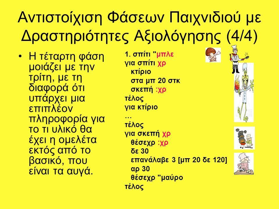 Αντιστοίχιση Φάσεων Παιχνιδιού με Δραστηριότητες Αξιολόγησης (4/4) Η τέταρτη φάση μοιάζει με την τρίτη, με τη διαφορά ότι υπάρχει μια επιπλέον πληροφο