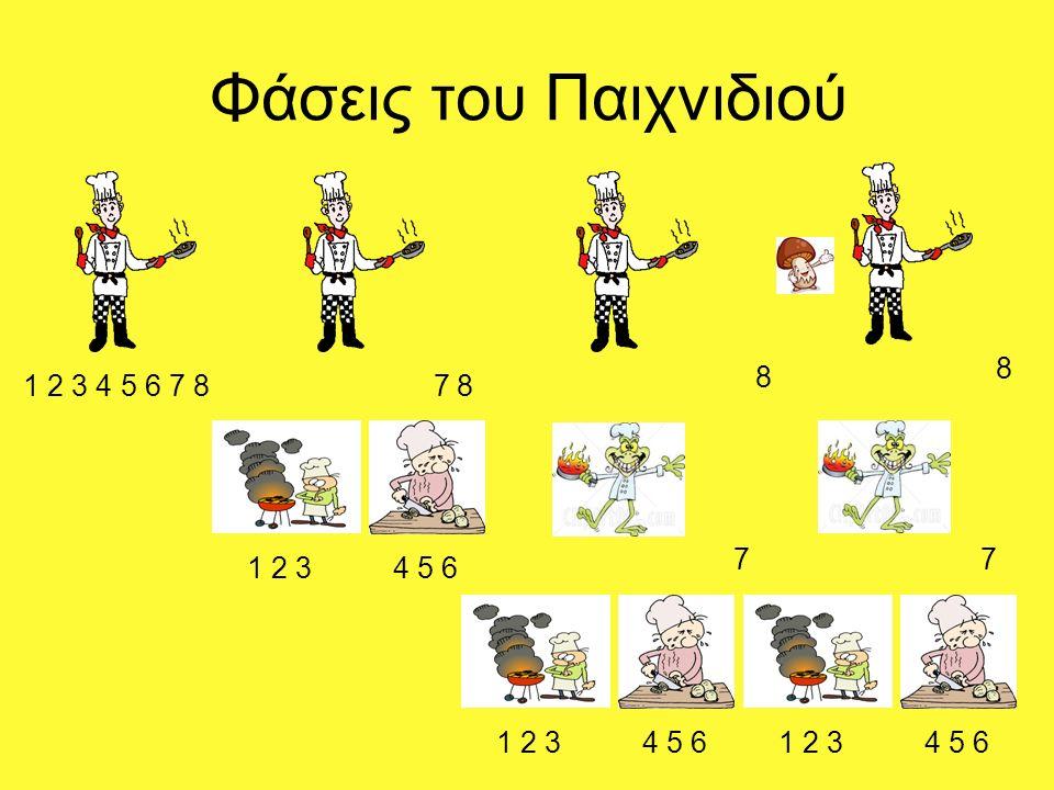 Φάσεις του Παιχνιδιού 1 2 3 4 5 6 7 8 7 8 8 8 7 7 1 2 34 5 61 2 34 5 61 2 34 5 6