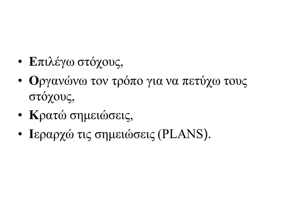Επιλέγω στόχους, Οργανώνω τον τρόπο για να πετύχω τους στόχους, Κρατώ σημειώσεις, Ιεραρχώ τις σημειώσεις (PLANS ).