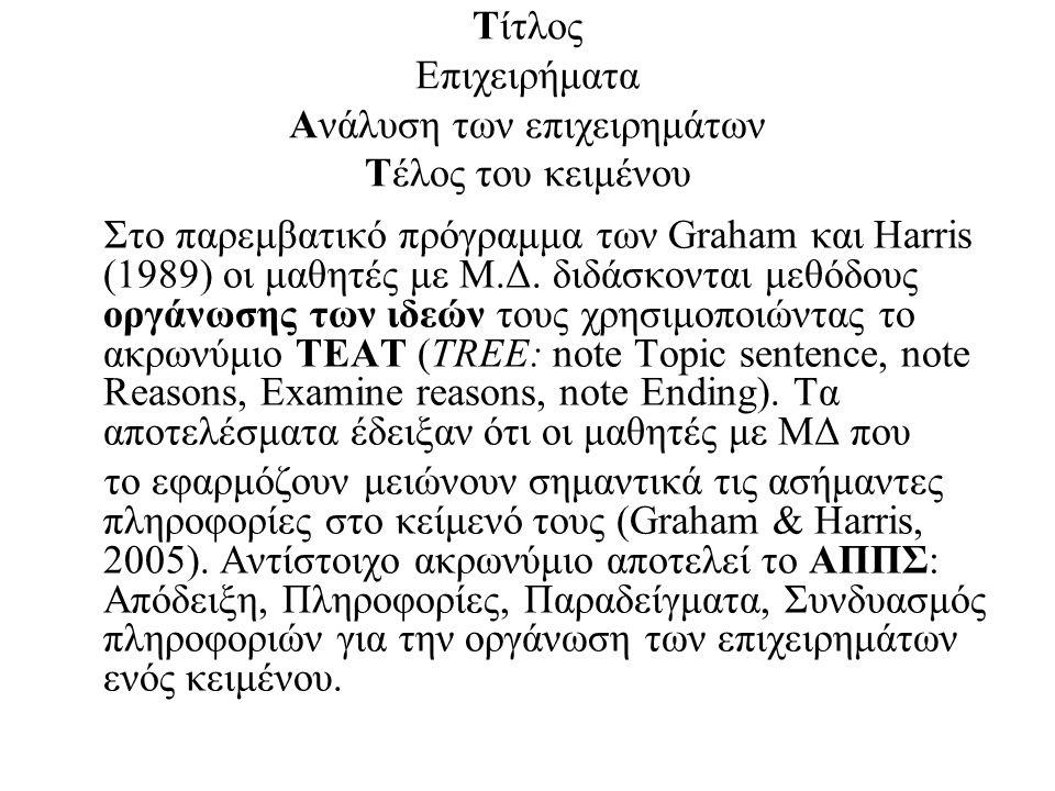 Τίτλος Επιχειρήματα Ανάλυση των επιχειρημάτων Τέλος του κειμένου Στο παρεμβατικό πρόγραμμα των Graham και Harris (1989) οι μαθητές με Μ.Δ. διδάσκονται