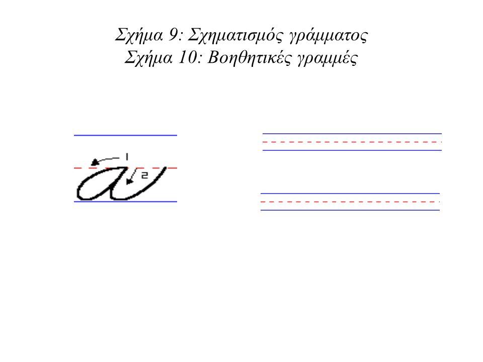 Σχήμα 9: Σχηματισμός γράμματος Σχήμα 10: Βοηθητικές γραμμές