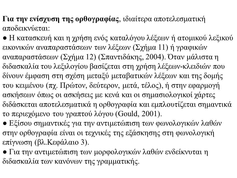 Για την ενίσχυση της ορθογραφίας, ιδιαίτερα αποτελεσματική αποδεικνύεται: ● Η κατασκευή και η χρήση ενός καταλόγου λέξεων ή ατομικού λεξικού εικονικών αναπαραστάσεων των λέξεων (Σχήμα 11) ή γραφικών αναπαραστάσεων (Σχήμα 12) (Σπαντιδάκης, 2004).
