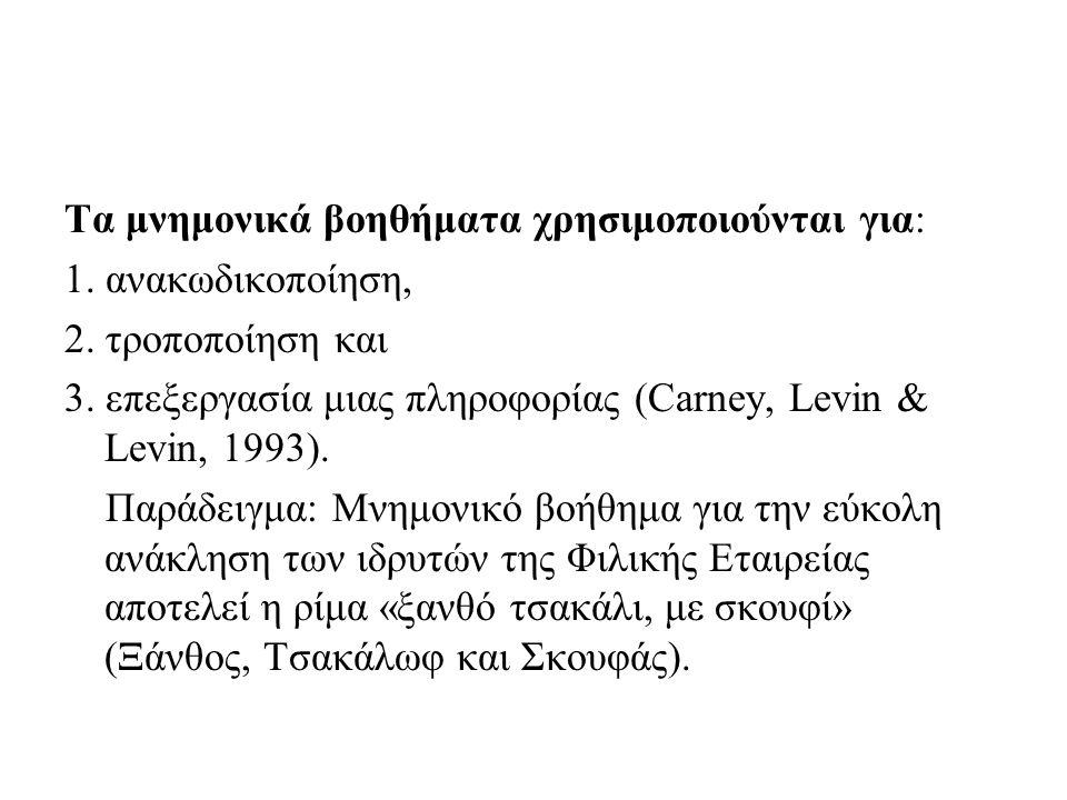 Τα μνημονικά βοηθήματα χρησιμοποιούνται για: 1. ανακωδικοποίηση, 2. τροποποίηση και 3. επεξεργασία μιας πληροφορίας (Carney, Levin & Levin, 1993). Παρ