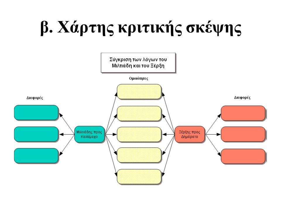 β. Χάρτης κριτικής σκέψης