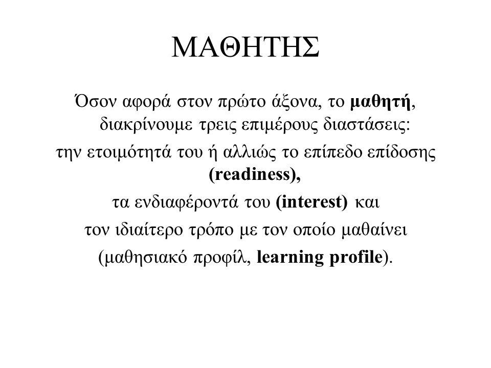 Βήμα-βήμα: «Χρονομετρημένες επαναλαμβανόμενες αναγνώσεις» 1.