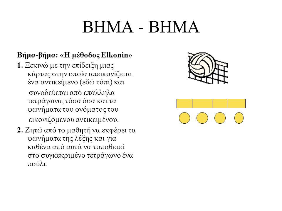 BHMA - BHMA Βήμα-βήμα: «Η μέθοδος Elkonin» 1. Ξεκινώ με την επίδειξη μιας κάρτας στην οποία απεικονίζεται ένα αντικείμενο (εδώ τόπι) και συνοδεύεται α