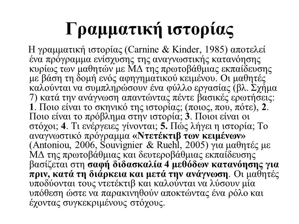Γραμματική ιστορίας Η γραμματική ιστορίας (Carnine & Kinder, 1985) αποτελεί ένα πρόγραμμα ενίσχυσης της αναγνωστικής κατανόησης κυρίως των μαθητών με ΜΔ της πρωτοβάθμιας εκπαίδευσης με βάση τη δομή ενός αφηγηματικού κειμένου.