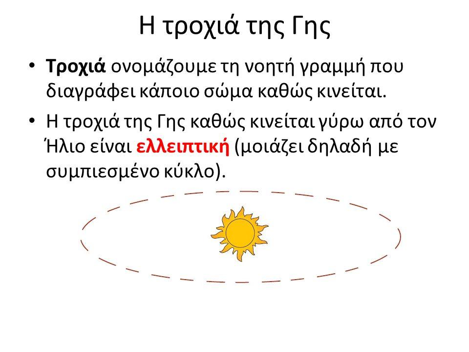 Η τροχιά της Γης Τροχιά ονομάζουμε τη νοητή γραμμή που διαγράφει κάποιο σώμα καθώς κινείται.