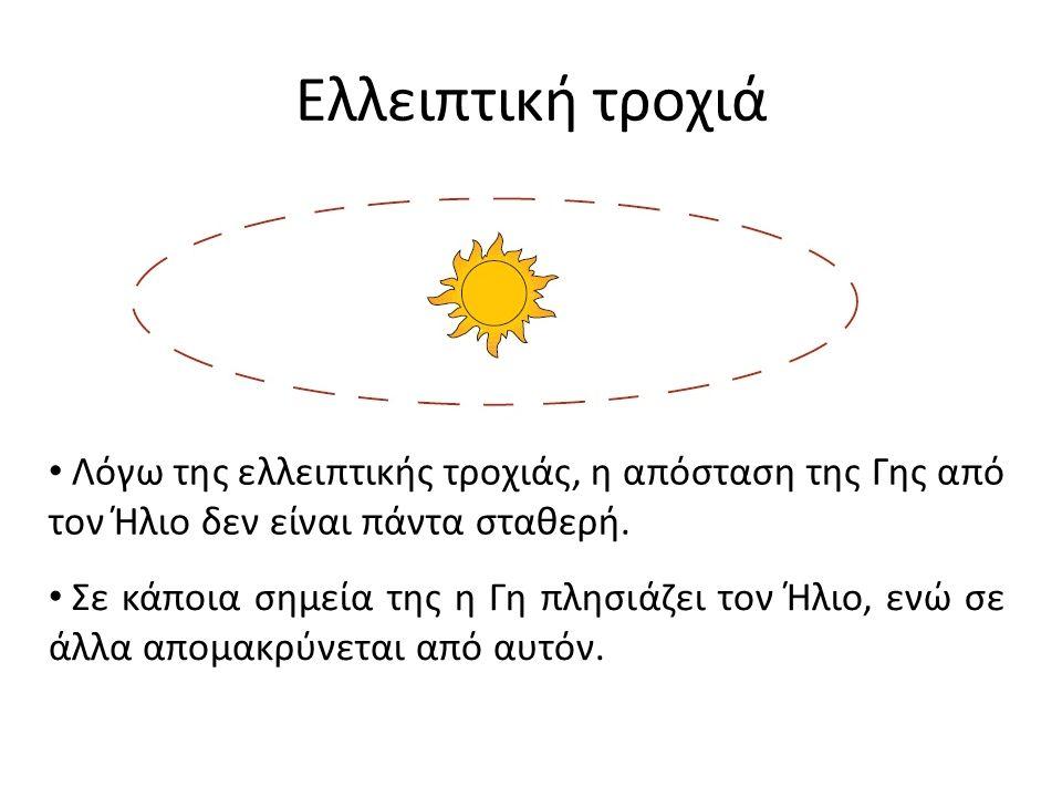 Ελλειπτική τροχιά Λόγω της ελλειπτικής τροχιάς, η απόσταση της Γης από τον Ήλιο δεν είναι πάντα σταθερή.