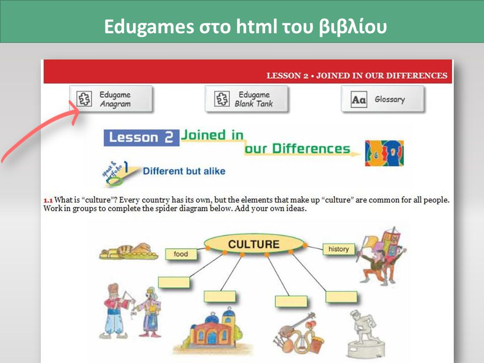 Edugames στο html του βιβλίου