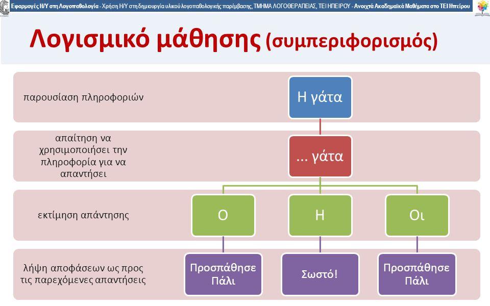 1616 Εφαρμογές Η/Υ στη Λογοπαθολογία - Χρήση Η/Υ στη δημιουργία υλικού λογοπαθολογικής παρέμβασης, ΤΜΗΜΑ ΛΟΓΟΘΕΡΑΠΕΙΑΣ, ΤΕΙ ΗΠΕΙΡΟΥ - Ανοιχτά Ακαδημαϊκά Μαθήματα στο ΤΕΙ Ηπείρου 16 Λογισμικό μάθησης (συμπεριφορισμός) Crowder: λήψη αποφάσεων ως προς τις παρεχόμενες απαντήσεις εκτίμηση απάντησης απαίτηση να χρησιμοποιήσει την πληροφορία για να απαντήσει παρουσίαση πληροφοριών Η γάτα...