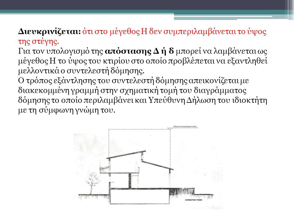 Π σε ορισμένο σημείο του προσώπου του οικοπέδου: θεωρείται το μήκος της καθέτου στην οικοδομική γραμμή στο σημείο αυτό έως την τομή της με την απέναντι εγκεκριμένη οικοδομική γραμμή του ίδιου δρόμου ή την προέκτασή της.