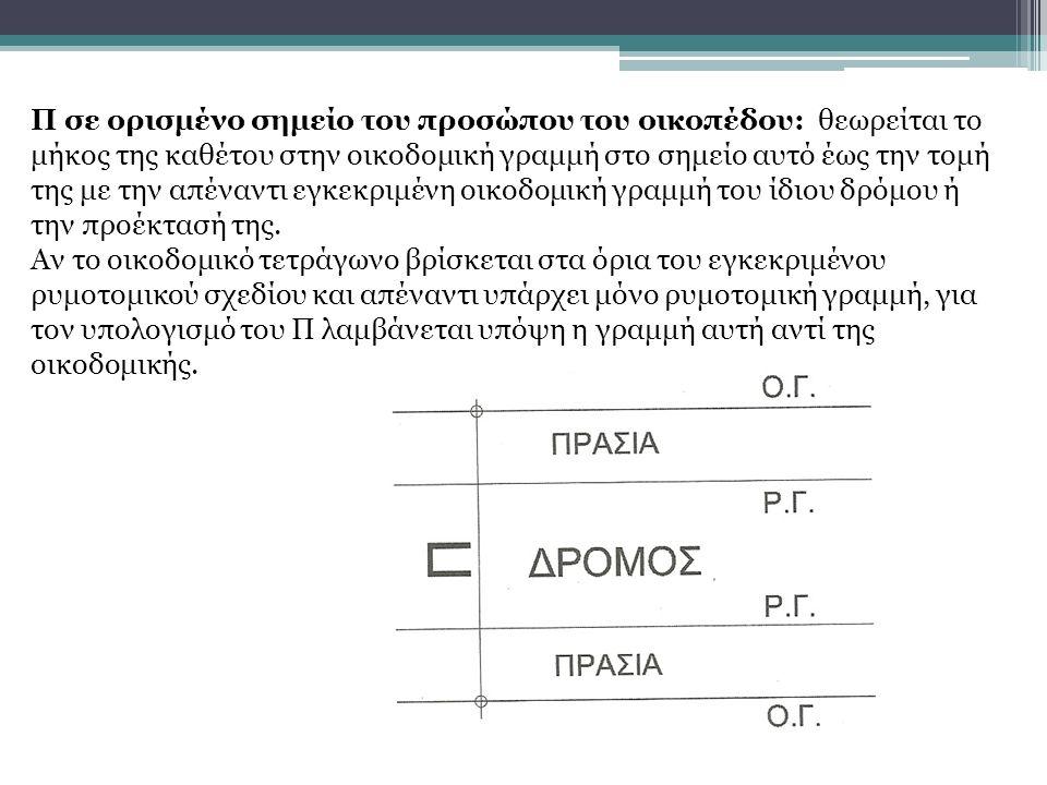 Στοιχεία που αφορούν την διαδικασία Έγκρισης Εργασιών Μικρής Κλίμακας Βάσει του άρθρου 3 της Υ.
