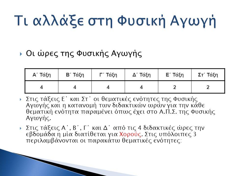 Α΄ ΤάξηΒ΄ ΤάξηΓ΄ ΤάξηΔ΄ ΤάξηΕ΄ ΤάξηΣτ΄ Τάξη 444422  Οι ώρες της Φυσικής Αγωγής  Στις τάξεις Ε΄ και Στ΄ οι θεματικές ενότητες της Φυσικής Αγωγής και η κατανομή των διδακτικών ωρών για την κάθε θεματική ενότητα παραμένει όπως έχει στο Α.Π.Σ.