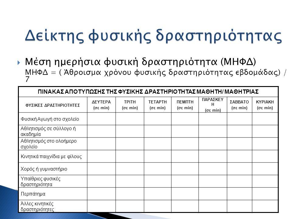  Μέση ημερήσια φυσική δραστηριότητα (ΜΗΦΔ) ΜΗΦΔ = ( Άθροισμα χρόνου φυσικής δραστηριότητας εβδομάδας) / 7 ΠΙΝΑΚΑΣ ΑΠΟΤΥΠΩΣΗΣ ΤΗΣ ΦΥΣΙΚΗΣ ΔΡΑΣΤΗΡΙΟΤΗΤΑΣ ΜΑΘΗΤΗ/ ΜΑΘΗΤΡΙΑΣ ΦΥΣΙΚΕΣ ΔΡΑΣΤΗΡΙΟΤΗΤΕΣ ΔΕΥΤΕΡΑ (σε min) ΤΡΙΤΗ (σε min) ΤΕΤΑΡΤΗ (σε min) ΠΕΜΠΤΗ (σε min) ΠΑΡΑΣΚΕΥ Η (σε min) ΣΑΒΒΑΤΟ (σε min) ΚΥΡΙΑΚΗ (σε min) Φυσική Αγωγή στο σχολείο Αθλητισμός σε σύλλογο ή ακαδημία Αθλητισμός στο ολοήμερο σχολείο Κινητικά παιχνίδια με φίλους Χορός ή γυμναστήριο Υπαίθριες φυσικές δραστηριότητα Περπάτημα Άλλες κινητικές δραστηριότητες