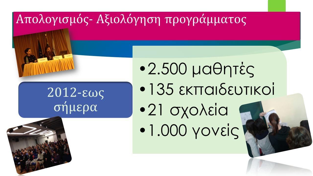 Απολογισμός- Αξιολόγηση προγράμματος 2.500 μαθητές 135 εκπαιδευτικοί 21 σχολεία 1.000 γονείς 2012-εως σήμερα
