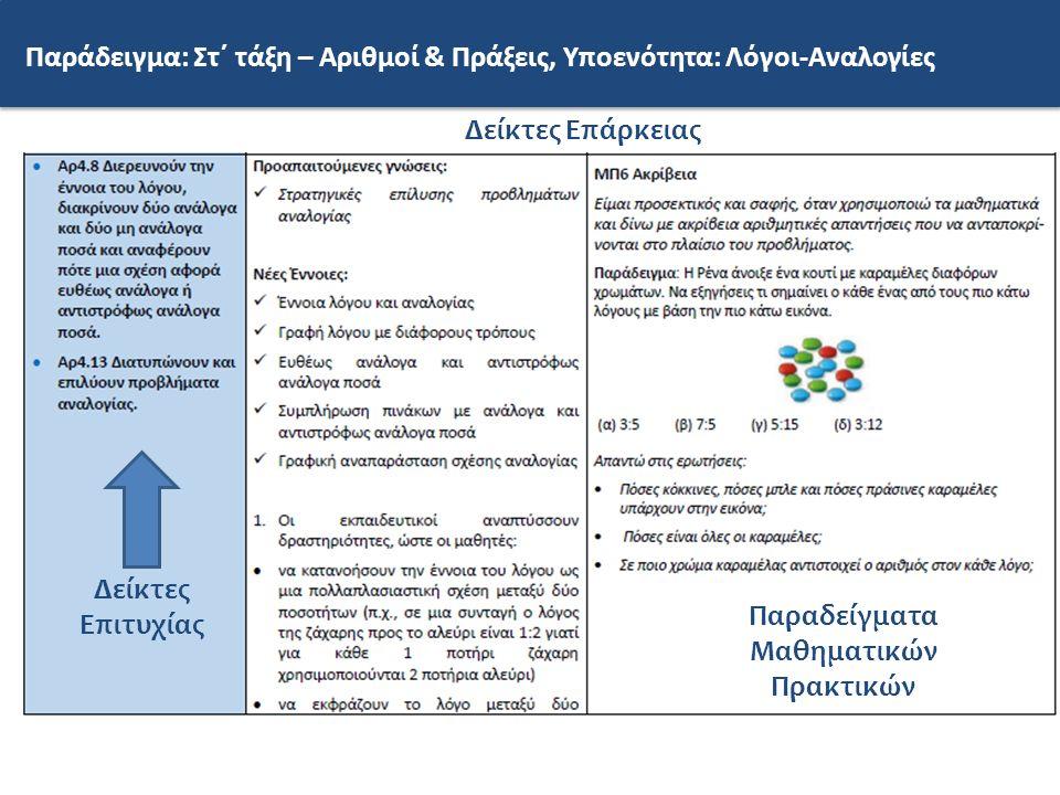 Παράδειγμα: Στ΄ τάξη – Αριθμοί & Πράξεις, Υποενότητα: Λόγοι-Αναλογίες Δείκτες Επιτυχίας Δείκτες Επάρκειας Παραδείγματα Μαθηματικών Πρακτικών