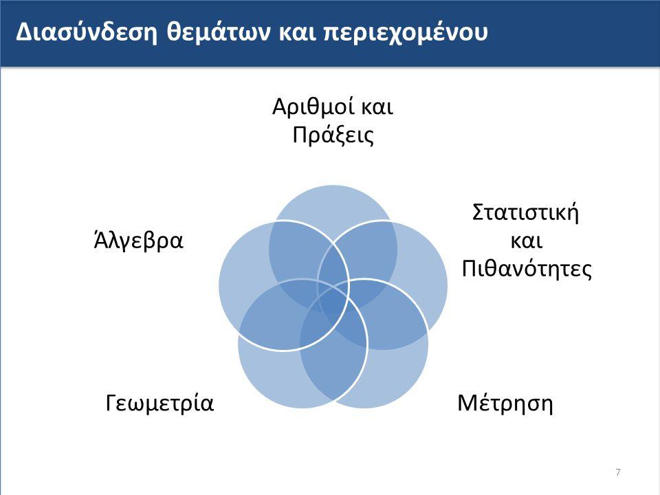 7 Διασύνδεση θεμάτων και περιεχομένου Αριθμοί και Πράξεις Στατιστική και Πιθανότητες ΜέτρησηΓεωμετρία Άλγεβρα