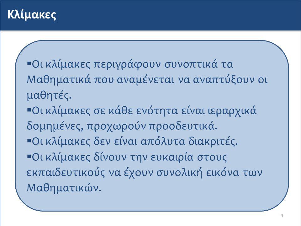 ΑΝΑΠΤΥΞΗ ΚΛΙΜΑΚΩΝ