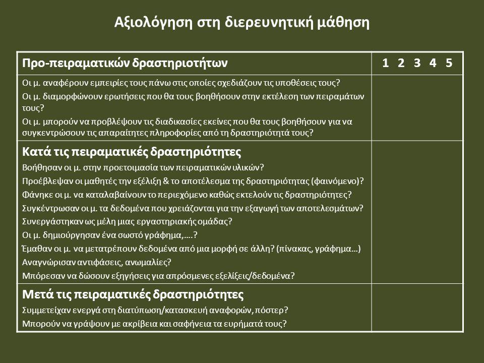 Αξιολόγηση στη διερευνητική μάθηση Προ-πειραματικών δραστηριοτήτων1 2 3 4 5 Οι μ. αναφέρουν εμπειρίες τους πάνω στις οποίες σχεδιάζουν τις υποθέσεις τ