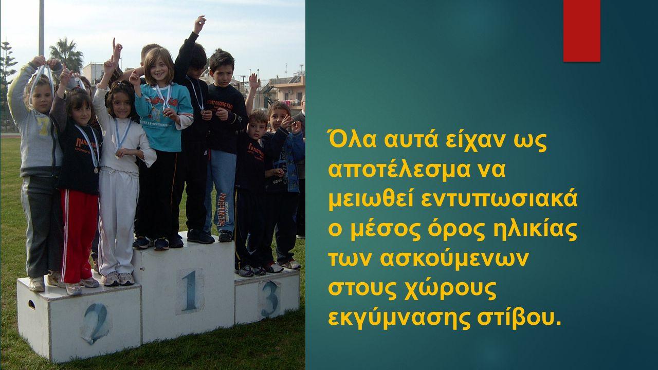 Άλλες κινήσεις ώθησης των παιδιών των ακαδημιών προς το αγωνιστικό: -Οργανωμένη επίσκεψη σε αγώνες στίβου, επεξήγηση κανονισμών, γνωριμία με αθλητές -Ανάρτηση στους χώρους γύμνασης των ακαδημιών φωτογραφιών των αθλητών του σωματείου, συνεντεύξεων τους, φωτογραφιών ξένων αθλητών κλπ.