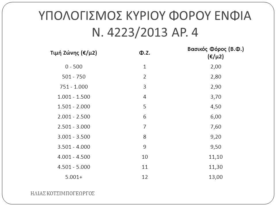 ΥΠΟΛΟΓΙΣΜΟΣ ΚΥΡΙΟΥ ΦΟΡΟΥ ΕΝΦΙΑ Ν. 4223/2013 ΑΡ. 4 ΗΛΙΑΣ ΚΟΤΣΙΜΠΟΓΕΩΡΓΟΣ Τιμή Ζώνης (€/ μ 2) Φ.Ζ.Φ.Ζ. Βασικός Φόρος ( Β. Φ.) (€/ μ 2) 0 - 50012,00 501