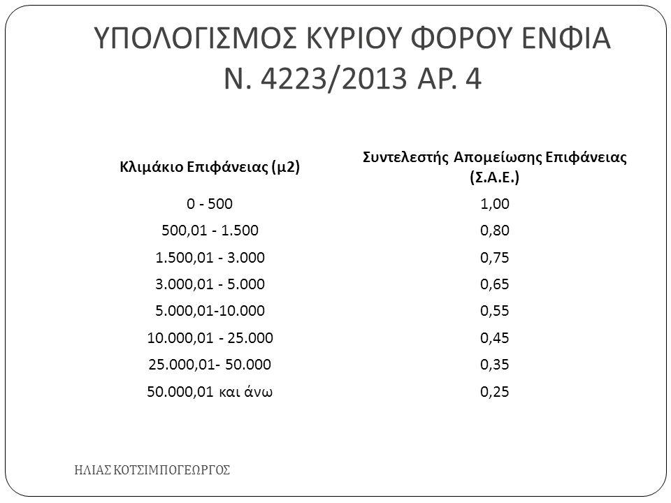 ΥΠΟΛΟΓΙΣΜΟΣ ΚΥΡΙΟΥ ΦΟΡΟΥ ΕΝΦΙΑ Ν. 4223/2013 ΑΡ. 4 ΗΛΙΑΣ ΚΟΤΣΙΜΠΟΓΕΩΡΓΟΣ Κλιμάκιο Επιφάνειας ( μ 2) Συντελεστής Απομείωσης Επιφάνειας ( Σ. Α. Ε.) 0 - 5