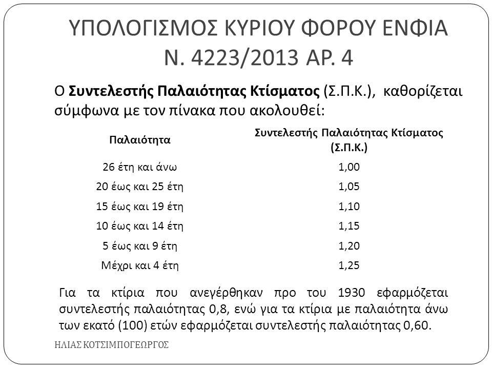 ΥΠΟΛΟΓΙΣΜΟΣ ΚΥΡΙΟΥ ΦΟΡΟΥ ΕΝΦΙΑ Ν. 4223/2013 ΑΡ. 4 ΗΛΙΑΣ ΚΟΤΣΙΜΠΟΓΕΩΡΓΟΣ Ο Συντελεστής Παλαιότητας Κτίσματος ( Σ. Π. Κ.), καθορίζεται σύμφωνα με τον πί